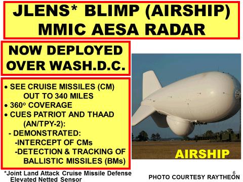 JLENS Blimp (Airship) MMIC AESA Radar