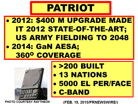 Patriot Systems