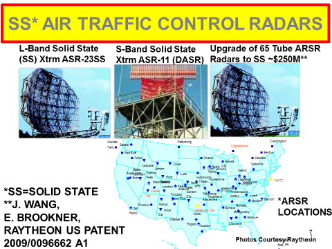 SS Air Traffic Control Radars