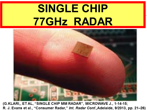 Single Chip Radar