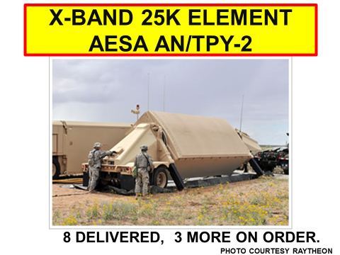 X-BAND 25K Element AESA AN/TPY-2