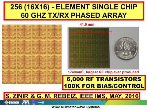 Radar Basics and Recent Amazing Advances - Fall 2017 - IEEE